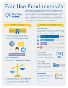 ARL-FUW-Infographic-r4-page-001